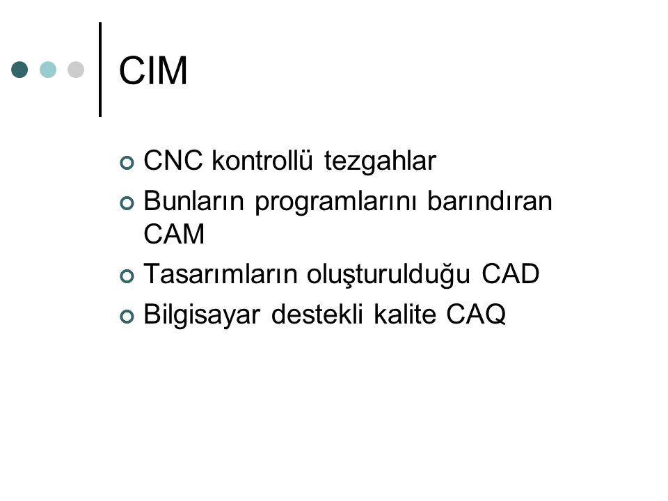 CIM CNC kontrollü tezgahlar Bunların programlarını barındıran CAM