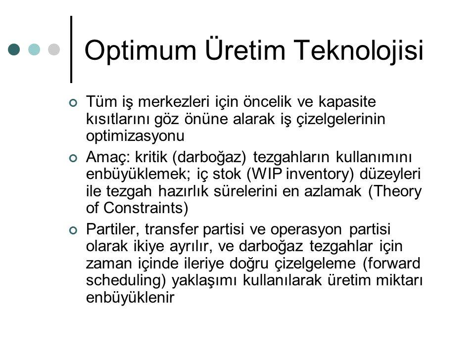 Optimum Üretim Teknolojisi