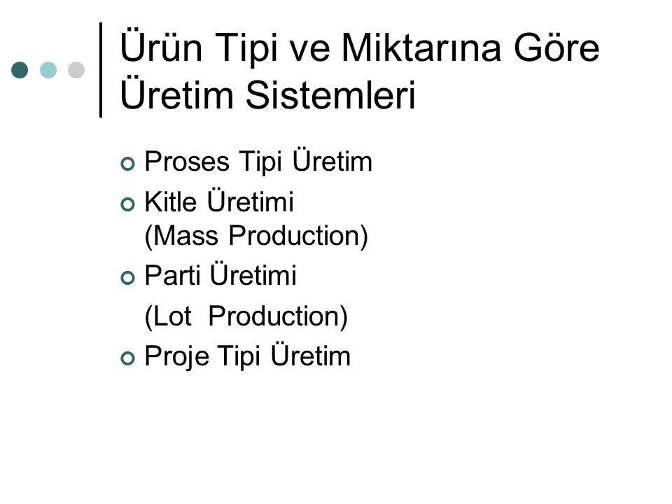 Ürün Tipi ve Miktarına Göre Üretim Sistemleri