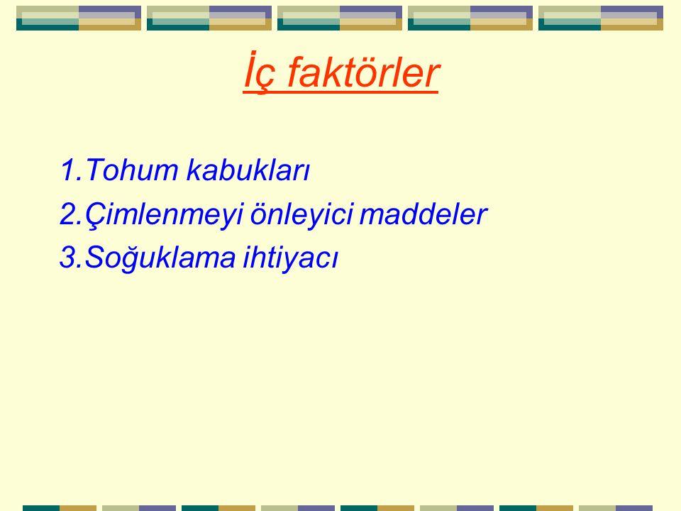 İç faktörler 1.Tohum kabukları 2.Çimlenmeyi önleyici maddeler