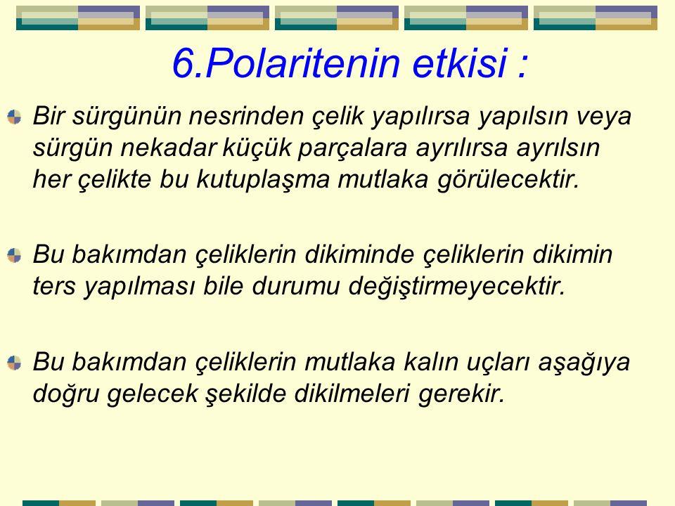 6.Polaritenin etkisi :