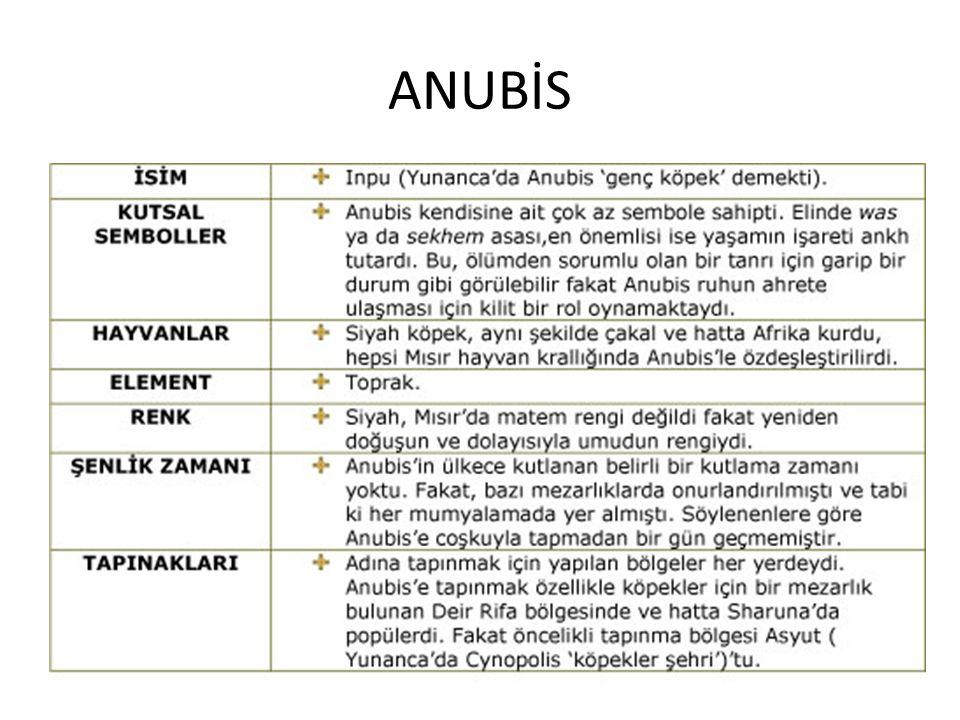 ANUBİS