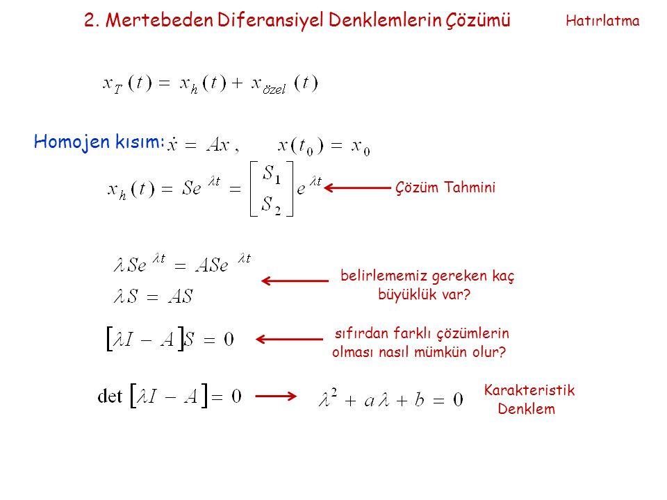 2. Mertebeden Diferansiyel Denklemlerin Çözümü Hatırlatma