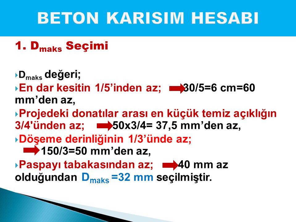 BETON KARISIM HESABI 1. Dmaks Seçimi