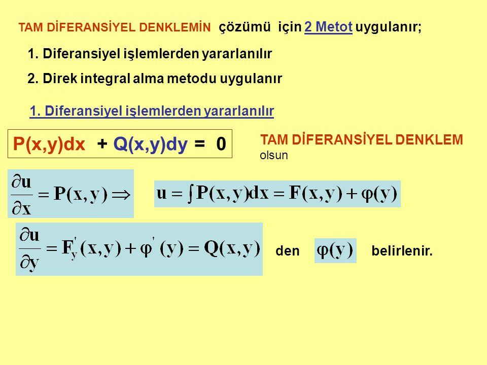 TAM DİFERANSİYEL DENKLEMİN çözümü için 2 Metot uygulanır;