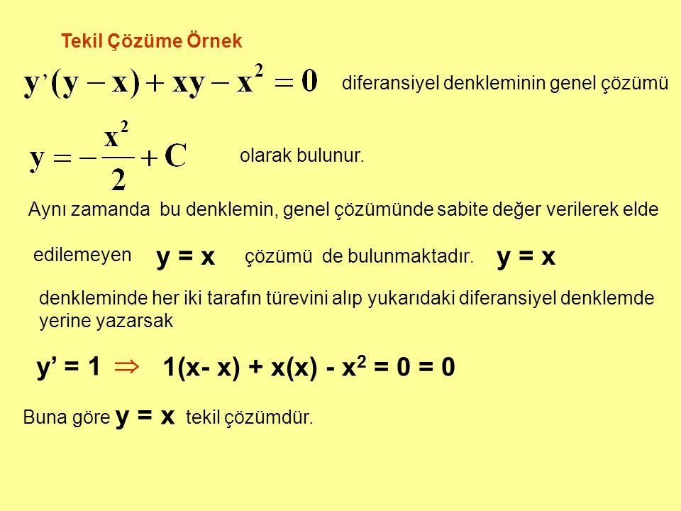 y = x y = x y' = 1  1(x- x) + x(x) - x2 = 0 = 0 Tekil Çözüme Örnek