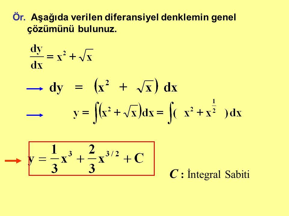 Ör. Aşağıda verilen diferansiyel denklemin genel çözümünü bulunuz.