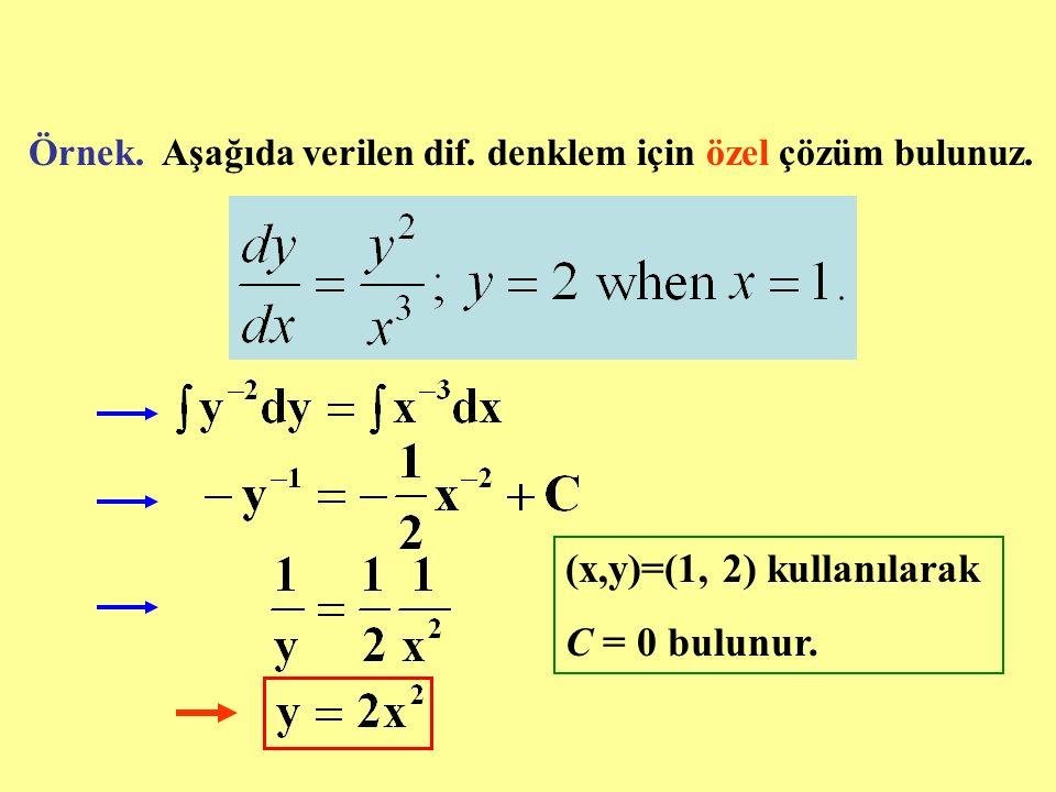 (x,y)=(1, 2) kullanılarak C = 0 bulunur.