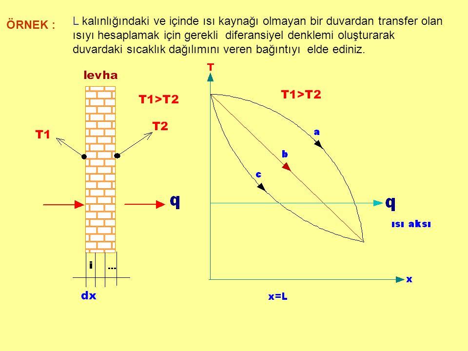 L kalınlığındaki ve içinde ısı kaynağı olmayan bir duvardan transfer olan ısıyı hesaplamak için gerekli diferansiyel denklemi oluşturarak duvardaki sıcaklık dağılımını veren bağıntıyı elde ediniz.