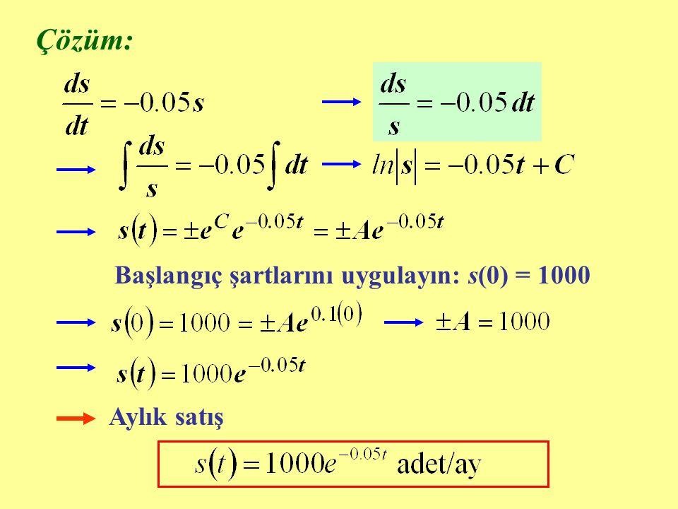 Çözüm: Başlangıç şartlarını uygulayın: s(0) = 1000 Aylık satış