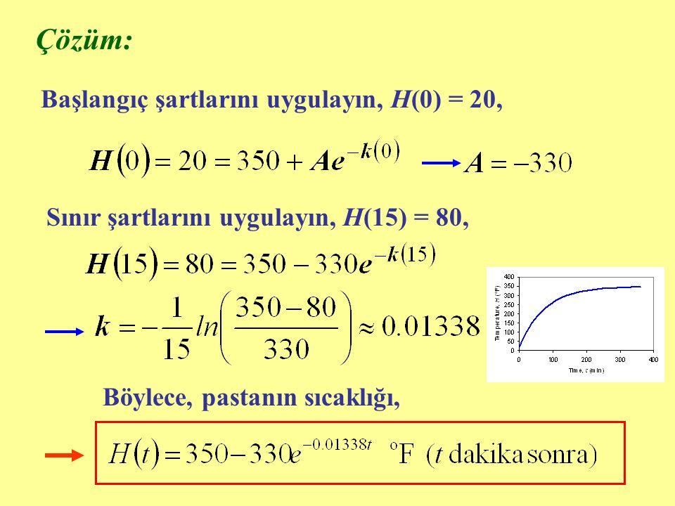 Çözüm: Başlangıç şartlarını uygulayın, H(0) = 20,