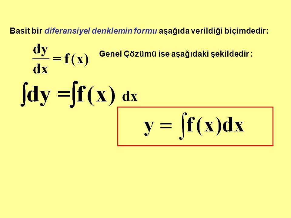 Basit bir diferansiyel denklemin formu aşağıda verildiği biçimdedir: