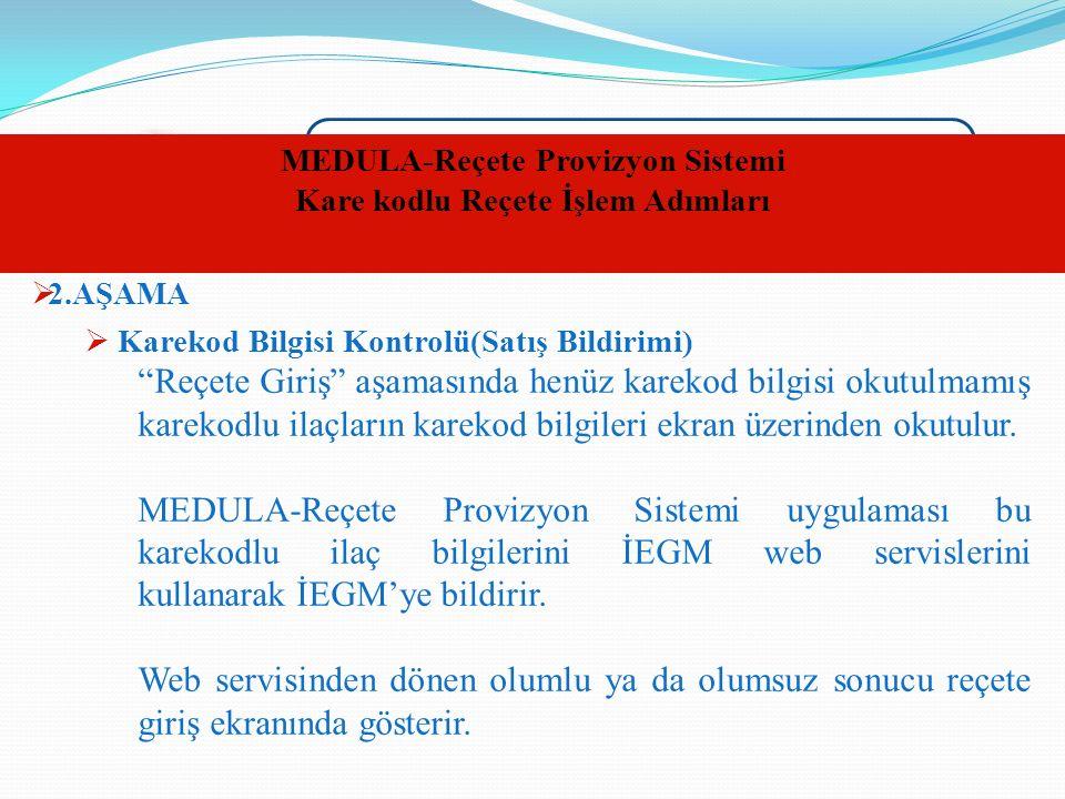 MEDULA-Reçete Provizyon Sistemi Kare kodlu Reçete İşlem Adımları