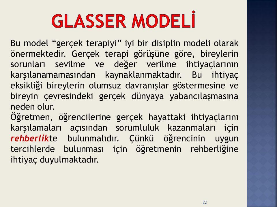 GLASSER MODELİ