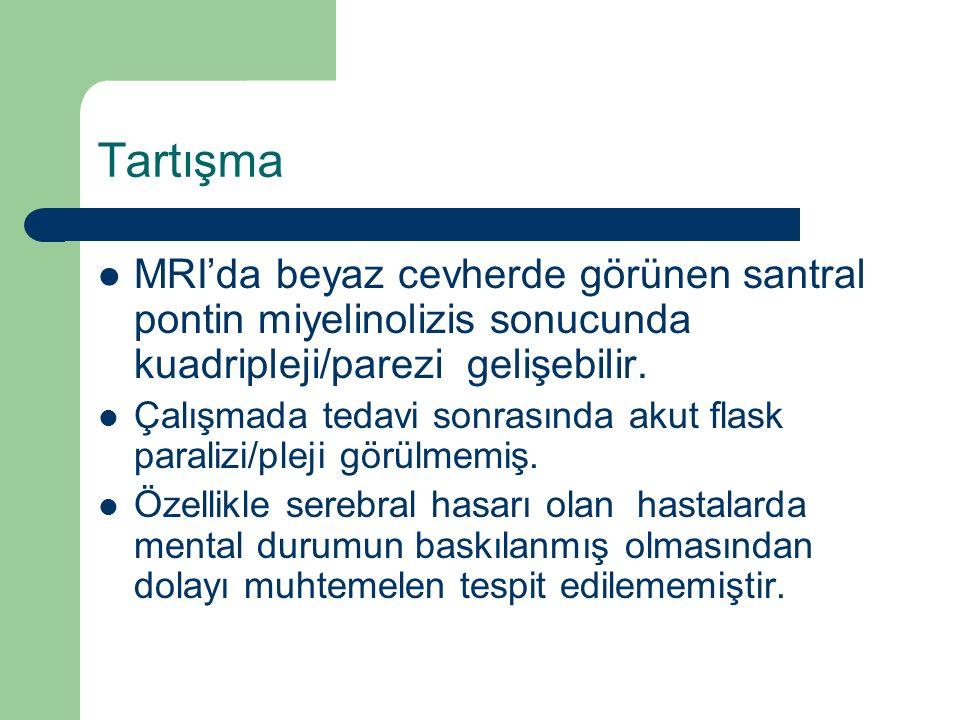 Tartışma MRI'da beyaz cevherde görünen santral pontin miyelinolizis sonucunda kuadripleji/parezi gelişebilir.