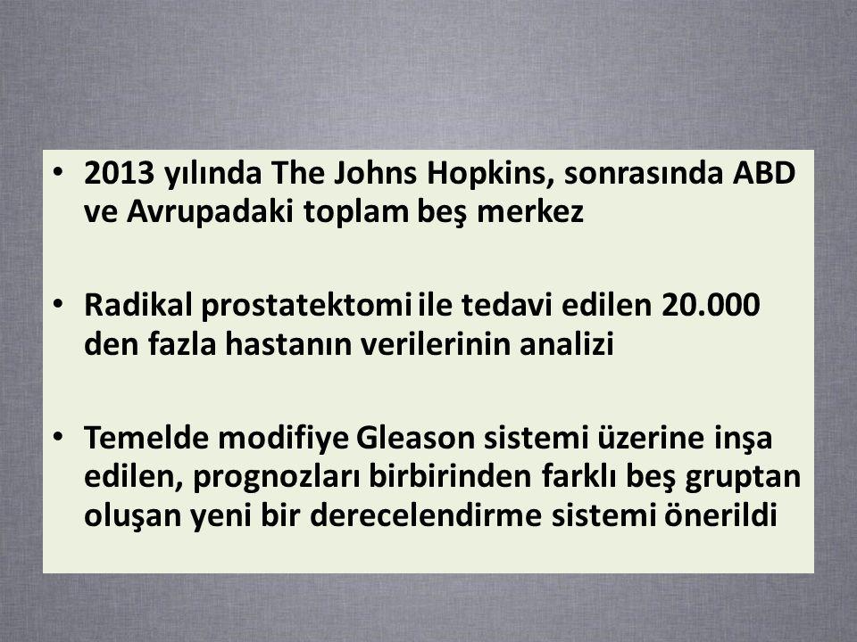 2013 yılında The Johns Hopkins, sonrasında ABD ve Avrupadaki toplam beş merkez