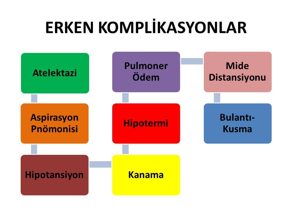 ERKEN KOMPLİKASYONLAR