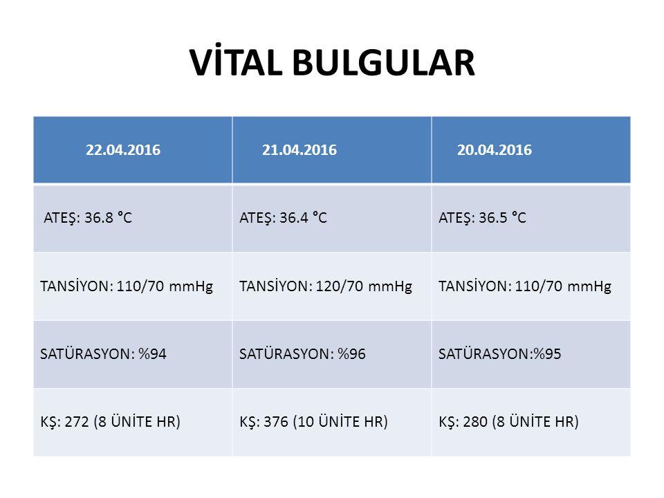 VİTAL BULGULAR 22.04.2016 21.04.2016 20.04.2016 ATEŞ: 36.8 °C