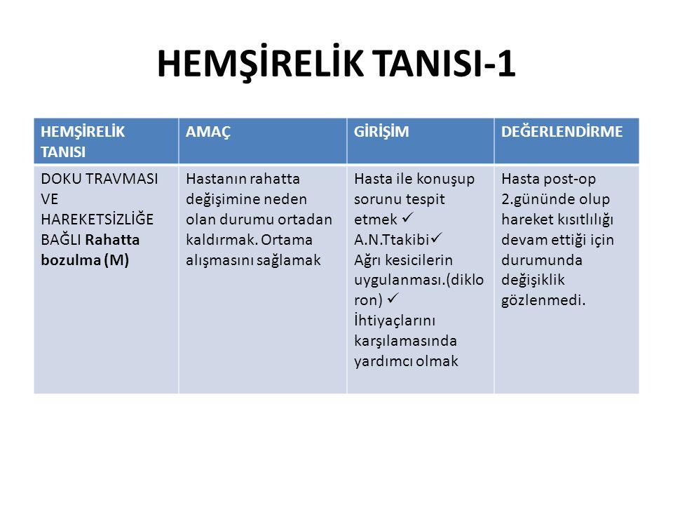 HEMŞİRELİK TANISI-1 HEMŞİRELİK TANISI AMAÇ GİRİŞİM DEĞERLENDİRME