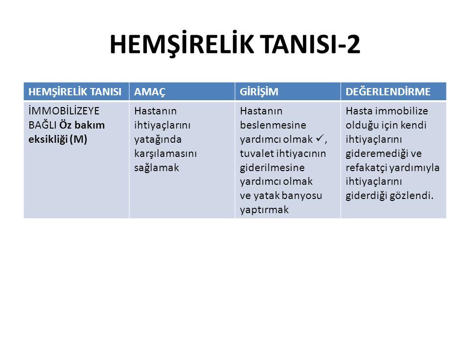 HEMŞİRELİK TANISI-2 HEMŞİRELİK TANISI AMAÇ GİRİŞİM DEĞERLENDİRME
