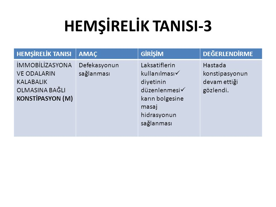 HEMŞİRELİK TANISI-3 HEMŞİRELİK TANISI AMAÇ GİRİŞİM DEĞERLENDİRME
