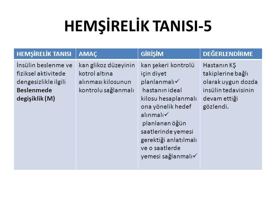 HEMŞİRELİK TANISI-5 HEMŞİRELİK TANISI AMAÇ GİRİŞİM DEĞERLENDİRME