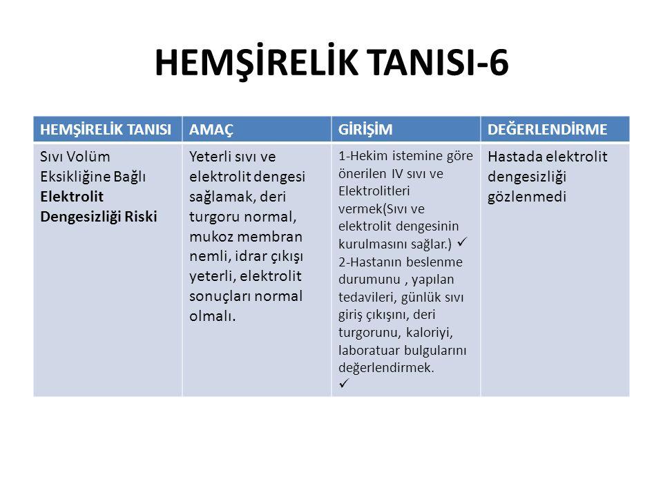 HEMŞİRELİK TANISI-6 HEMŞİRELİK TANISI AMAÇ GİRİŞİM DEĞERLENDİRME