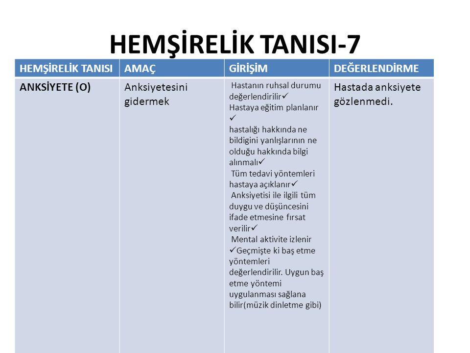 HEMŞİRELİK TANISI-7 HEMŞİRELİK TANISI AMAÇ GİRİŞİM DEĞERLENDİRME