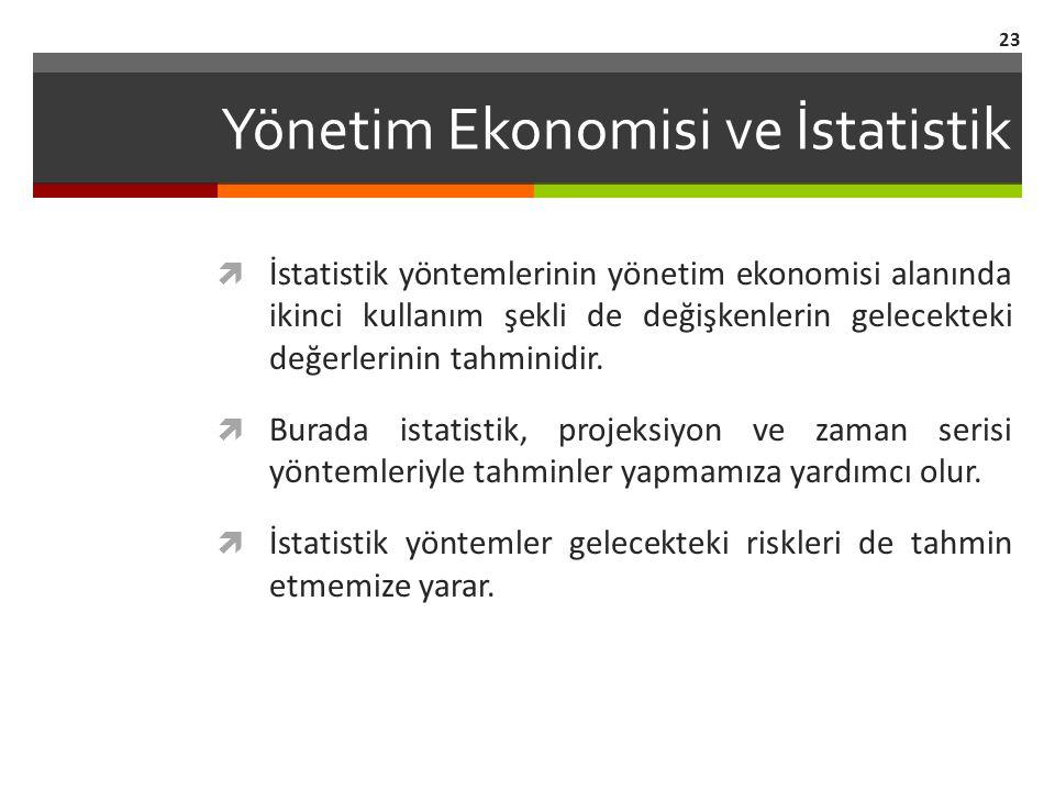 Yönetim Ekonomisi ve İstatistik