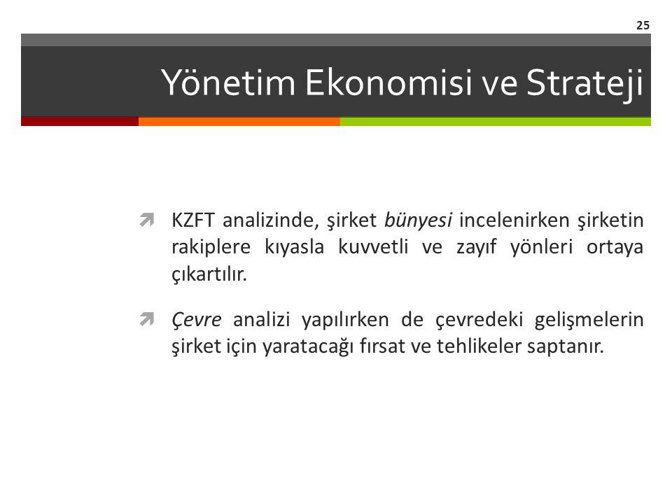 Yönetim Ekonomisi ve Strateji