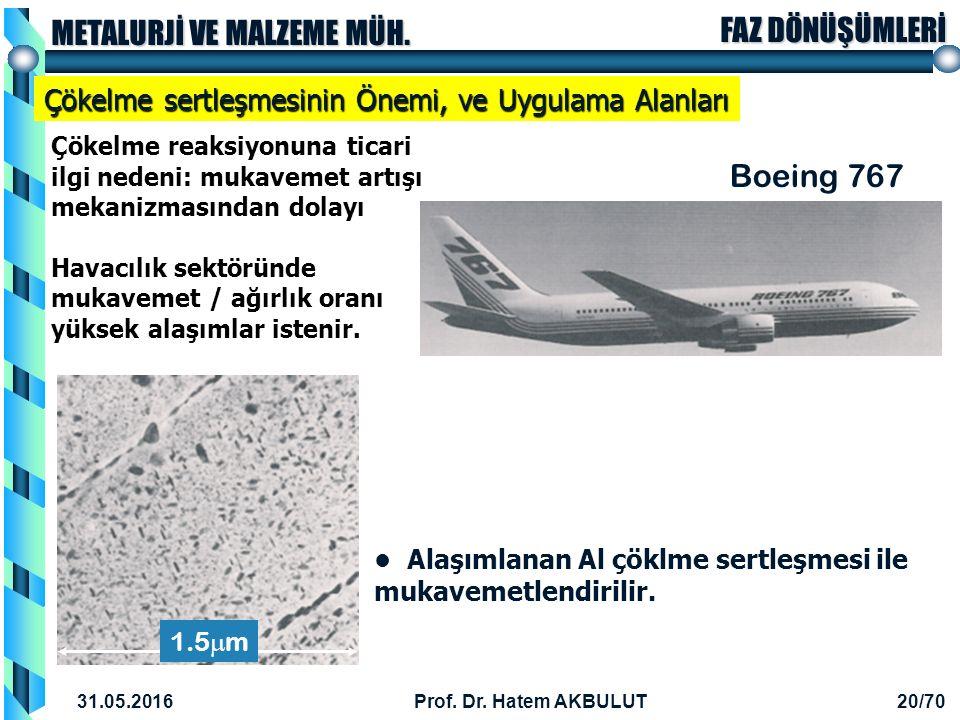 Boeing 767 Çökelme sertleşmesinin Önemi, ve Uygulama Alanları
