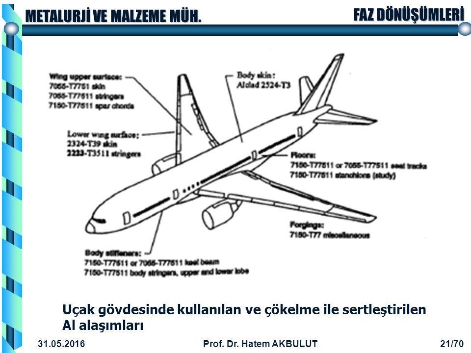 Uçak gövdesinde kullanılan ve çökelme ile sertleştirilen Al alaşımları