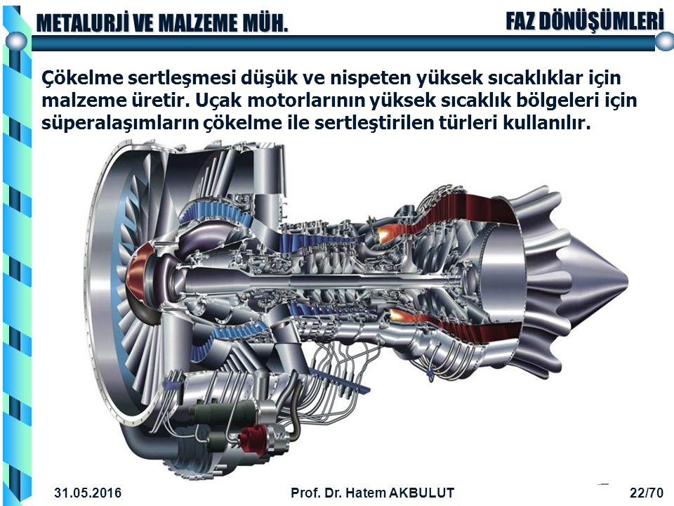 Çökelme sertleşmesi düşük ve nispeten yüksek sıcaklıklar için malzeme üretir. Uçak motorlarının yüksek sıcaklık bölgeleri için süperalaşımların çökelme ile sertleştirilen türleri kullanılır.