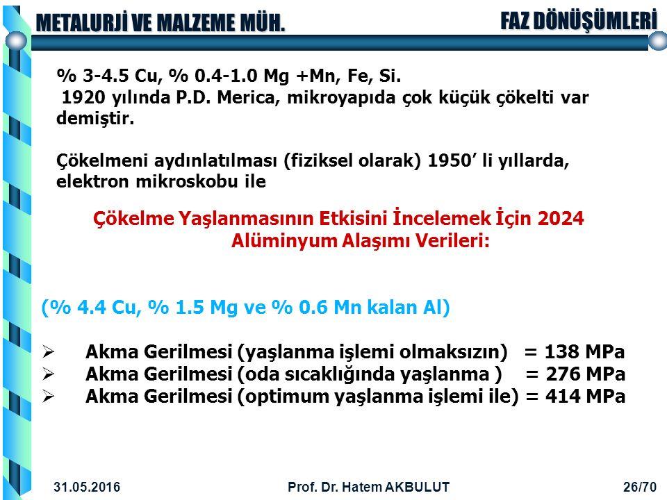 (% 4.4 Cu, % 1.5 Mg ve % 0.6 Mn kalan Al)