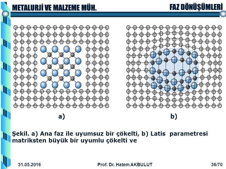 a) b) Şekil. a) Ana faz ile uyumsuz bir çökelti, b) Latis parametresi matriksten büyük bir uyumlu çökelti ve.