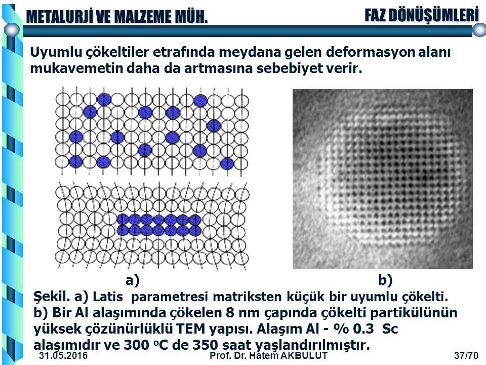 Şekil. a) Latis parametresi matriksten küçük bir uyumlu çökelti.