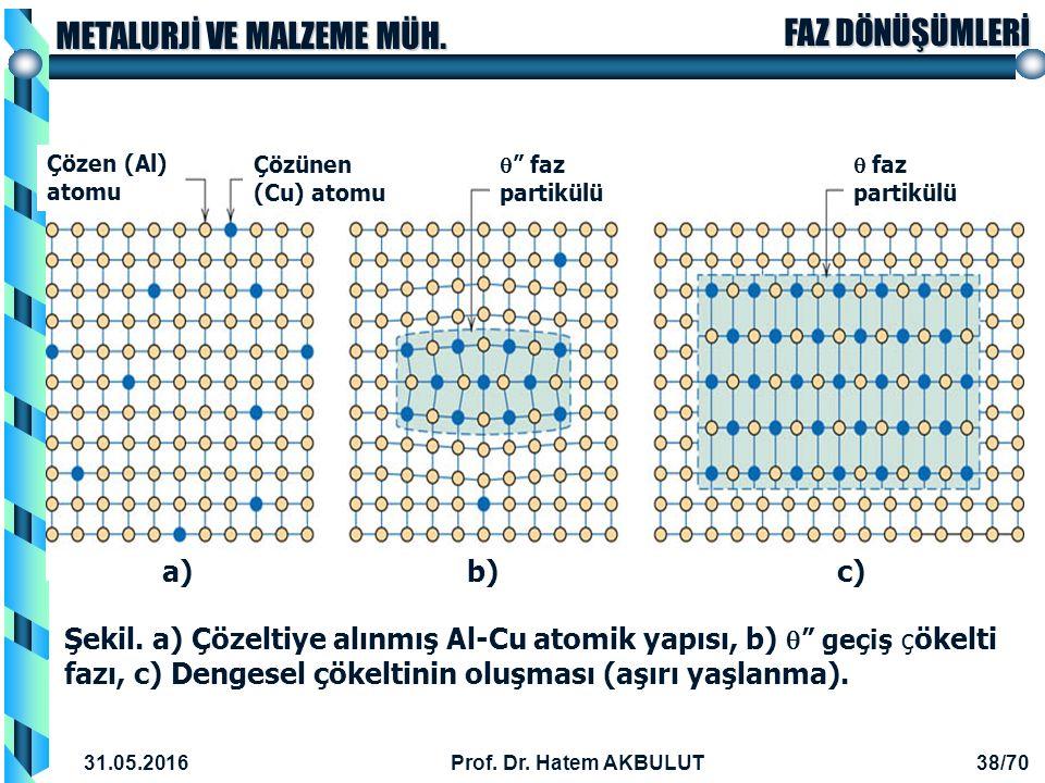 f11_25_pg405 Çözen (Al) atomu. Çözünen (Cu) atomu. q faz partikülü. q faz partikülü. a) b) c)