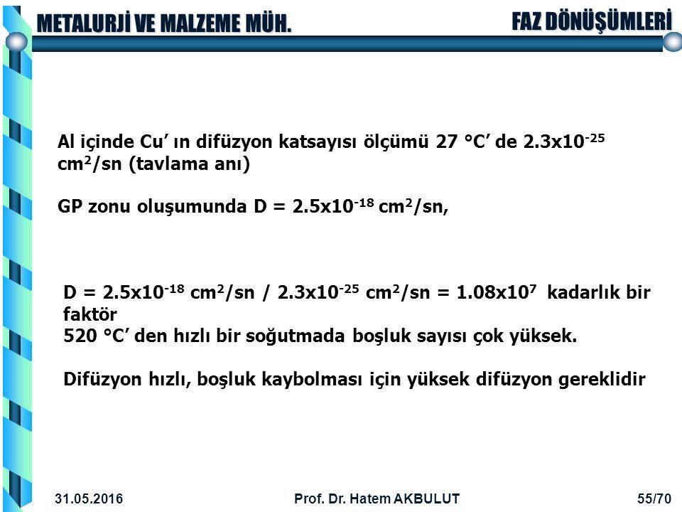 GP zonu oluşumunda D = 2.5x10-18 cm2/sn,