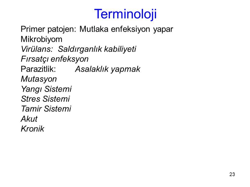 Terminoloji Primer patojen: Mutlaka enfeksiyon yapar Mikrobiyom