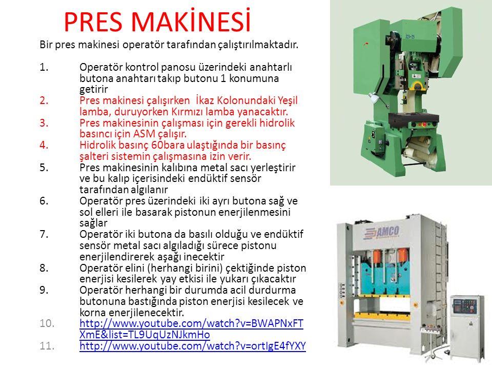 PRES MAKİNESİ Bir pres makinesi operatör tarafından çalıştırılmaktadır.