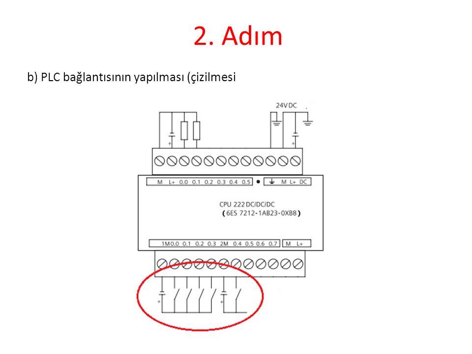 2. Adım b) PLC bağlantısının yapılması (çizilmesi
