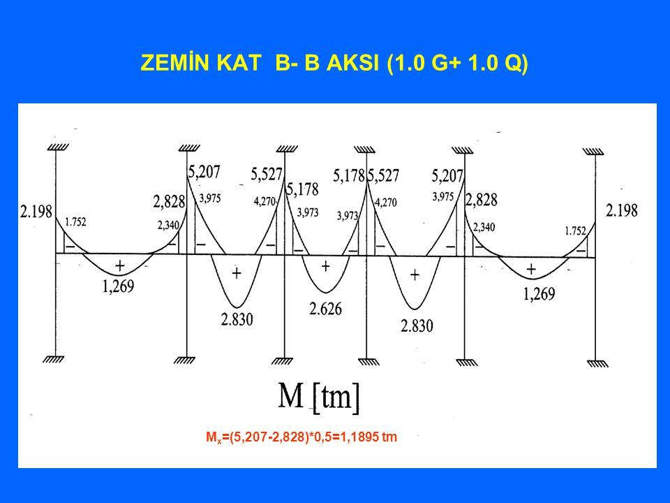 ZEMİN KAT B- B AKSI (1.0 G+ 1.0 Q)