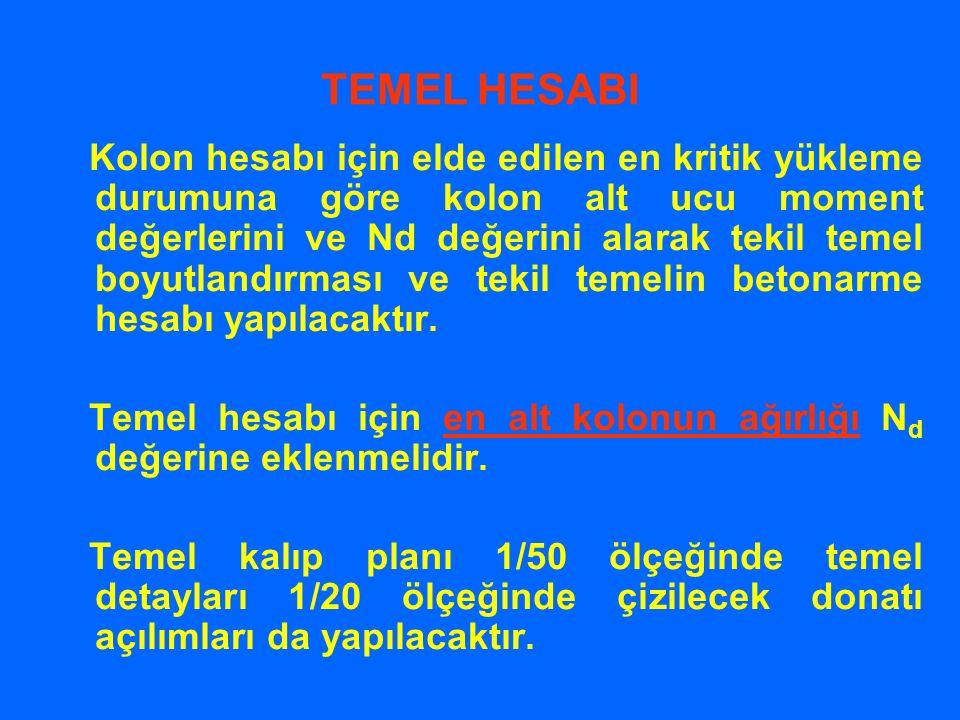 TEMEL HESABI