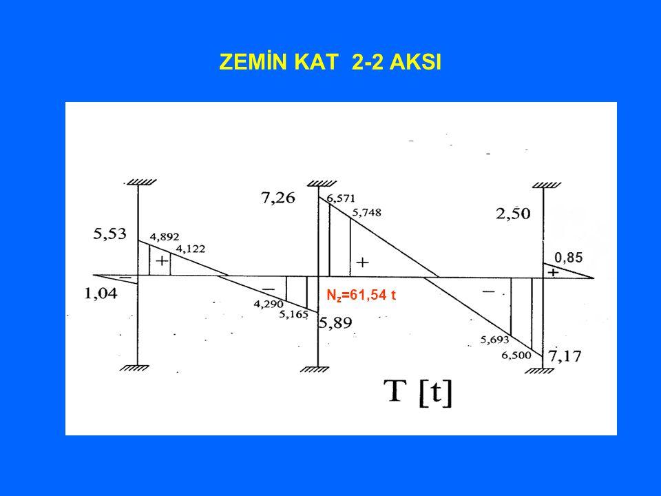 ZEMİN KAT 2-2 AKSI 0,85 Nz=61,54 t