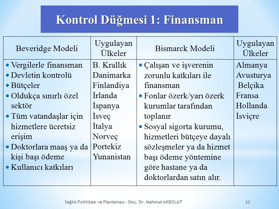 Kontrol Düğmesi 1: Finansman