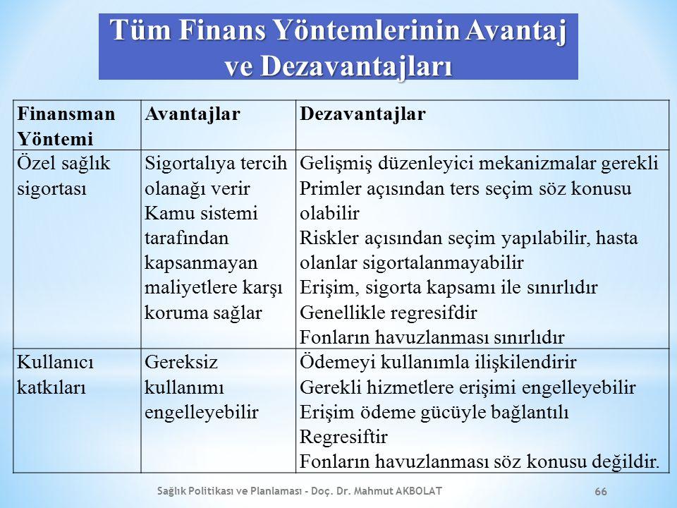 Tüm Finans Yöntemlerinin Avantaj ve Dezavantajları
