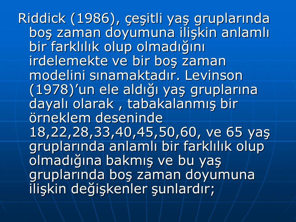 Riddick (1986), çeşitli yaş gruplarında boş zaman doyumuna ilişkin anlamlı bir farklılık olup olmadığını irdelemekte ve bir boş zaman modelini sınamaktadır.