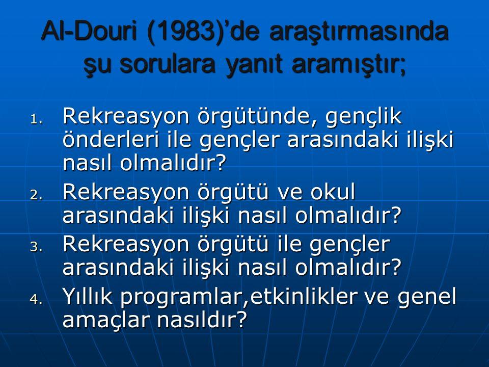 Al-Douri (1983)'de araştırmasında şu sorulara yanıt aramıştır;