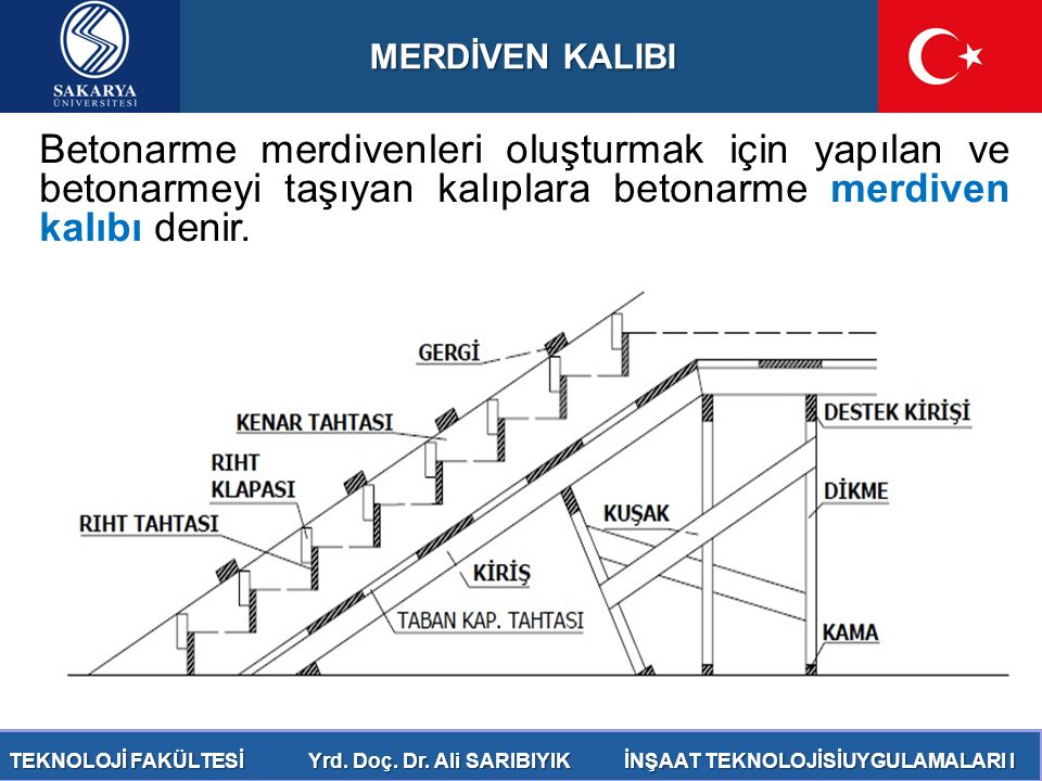 MERDİVEN KALIBI Betonarme merdivenleri oluşturmak için yapılan ve betonarmeyi taşıyan kalıplara betonarme merdiven kalıbı denir.