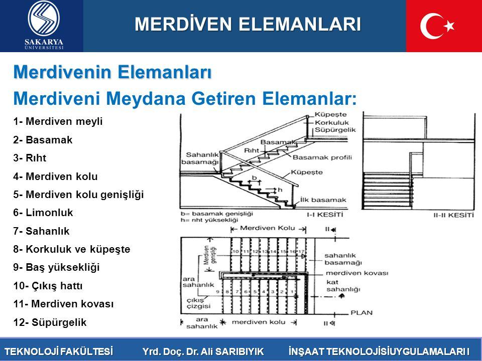 Merdivenin Elemanları Merdiveni Meydana Getiren Elemanlar: